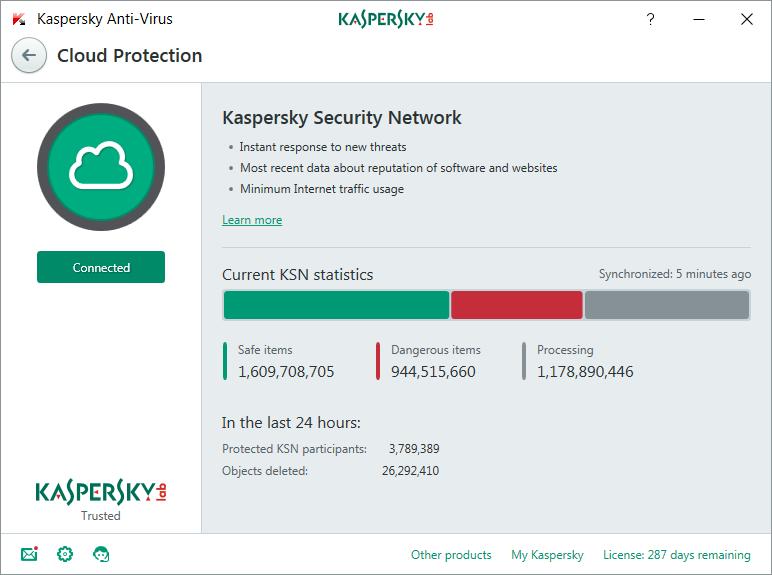 آنتی ویروس اورجینال Kaspersky 2017 یک ساله دو کاربره